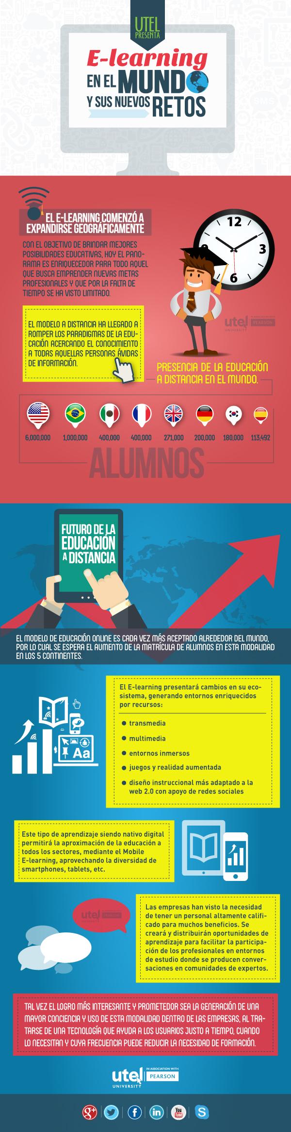 Infografia-E-Learning