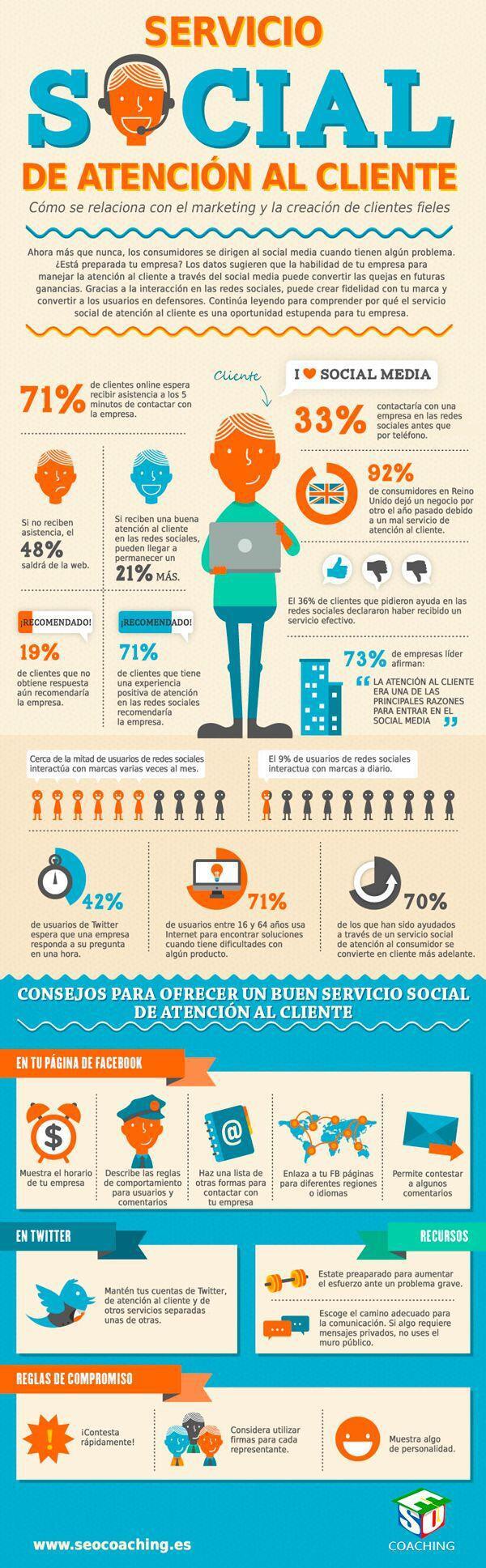 infografia_atencion_al_cliente_en_social_media