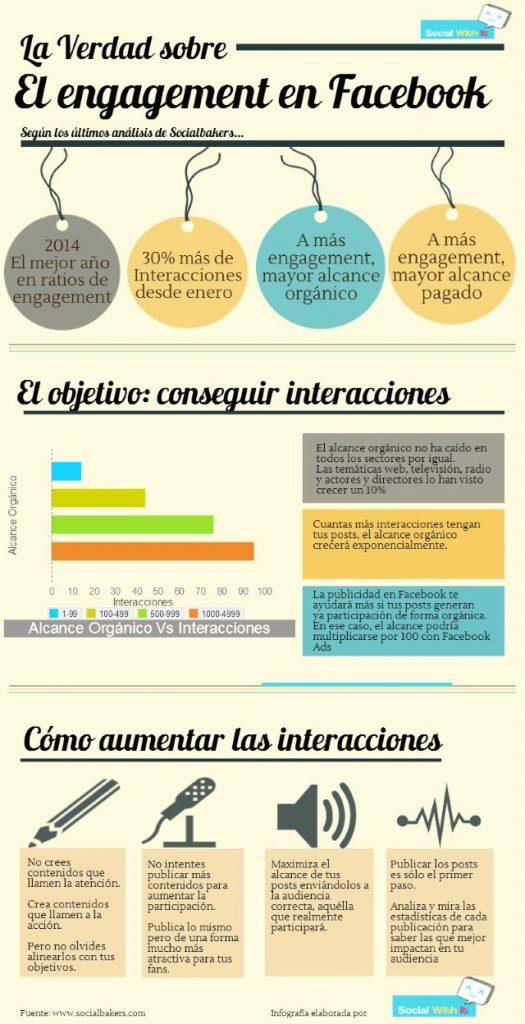 infografia_verdad_engagement-facebook