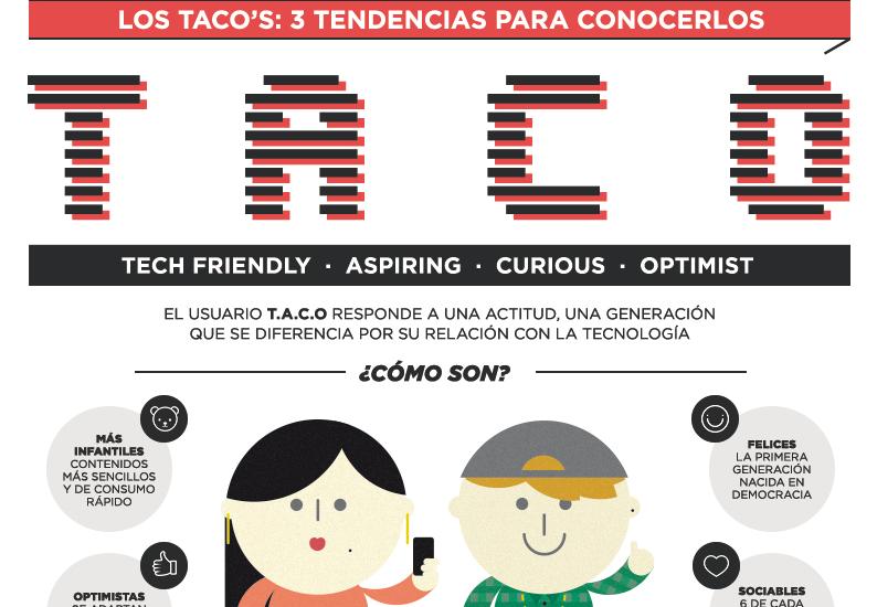 generacion-taco