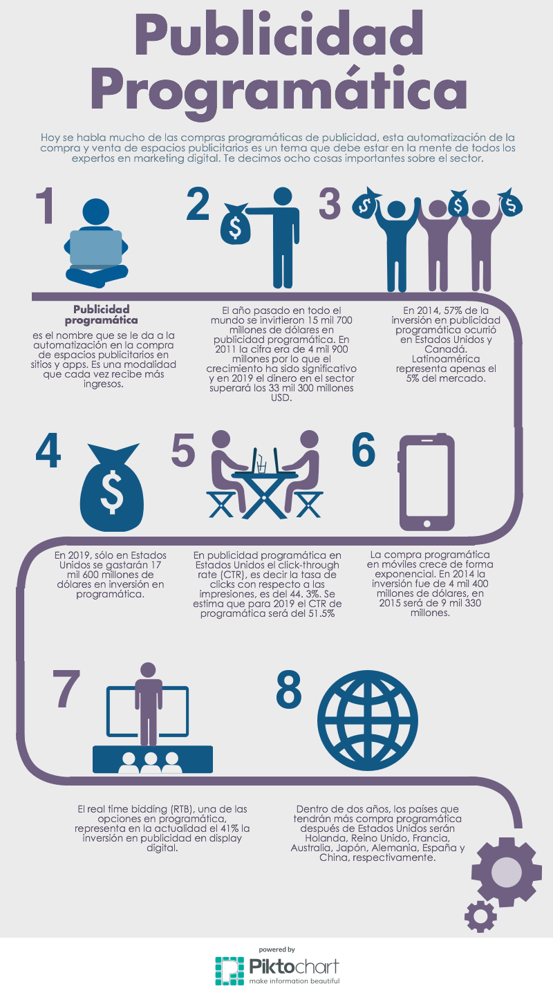 Untitled Infographic-2