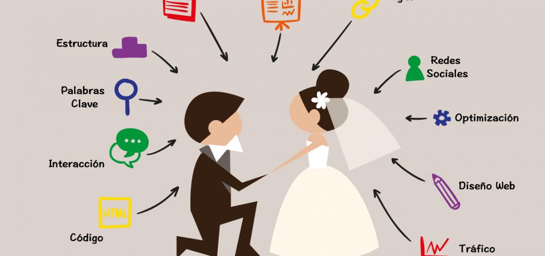 del-inbound-al-matrimonio-una-relacion-fase-por-fase