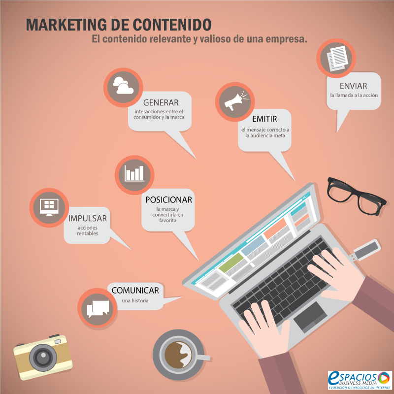 Marketing-de-Contenido