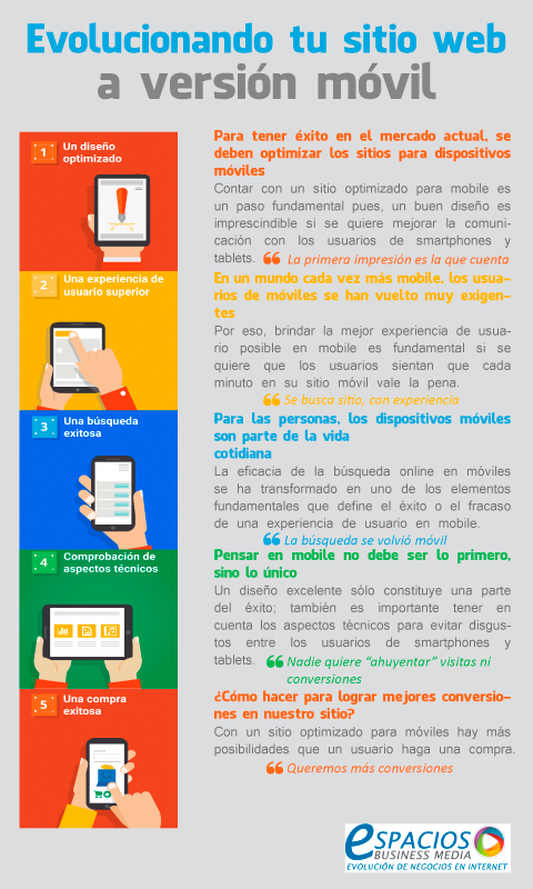 moviles-google-para-dispositivos