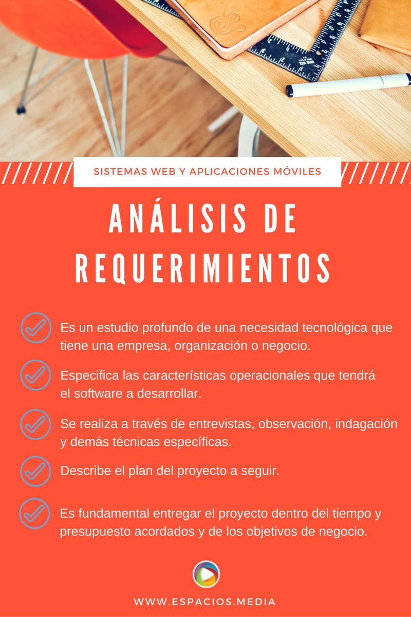 analisis-de-requerimientos-para-sistemas-web-y-aplicaciones-moviles