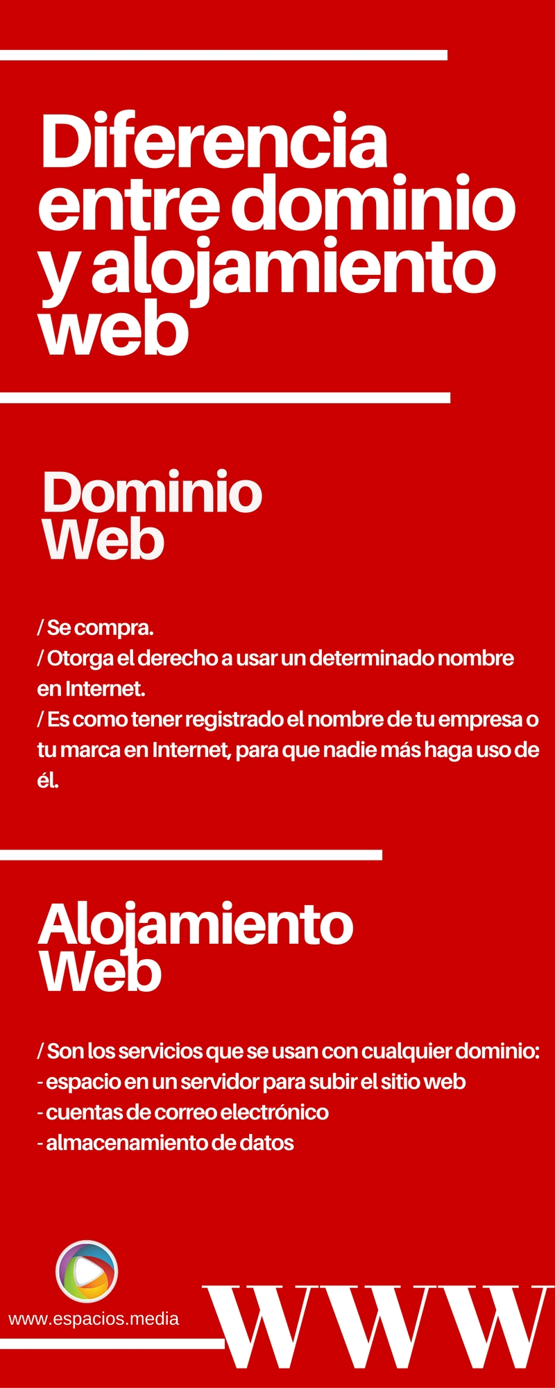 diferencia-entre-dominio-web-y-alojamiento-web