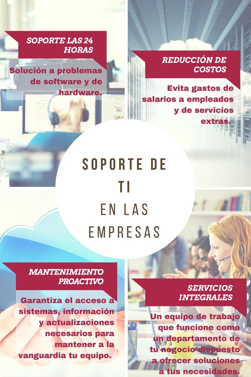 la-importancia-de-tener-soporte-en-tecnologias-de-la-informacion-en-las-empresas-2