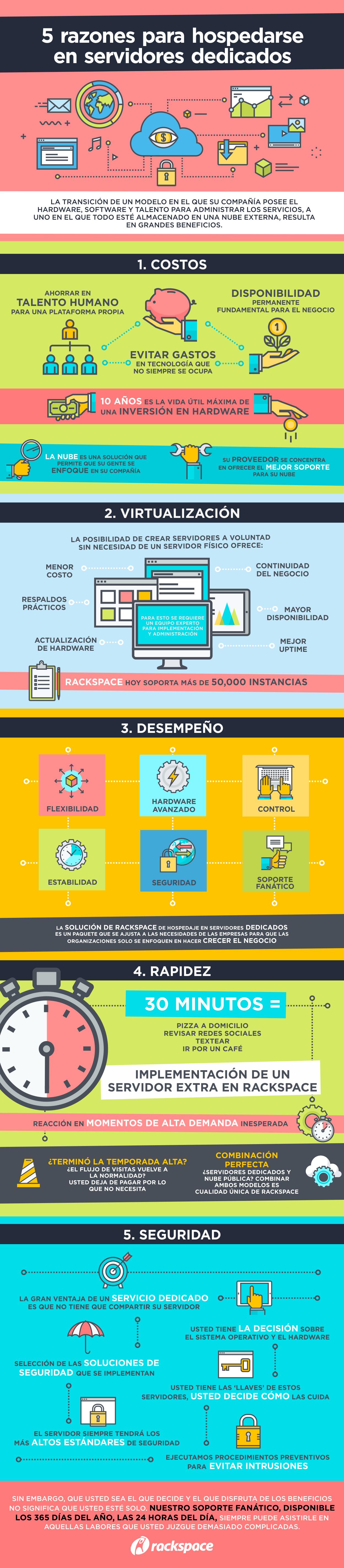 5-razones-para-hospedarse-en-servidores-dedicados-rackspace-servidores-dedicados-web-hosting