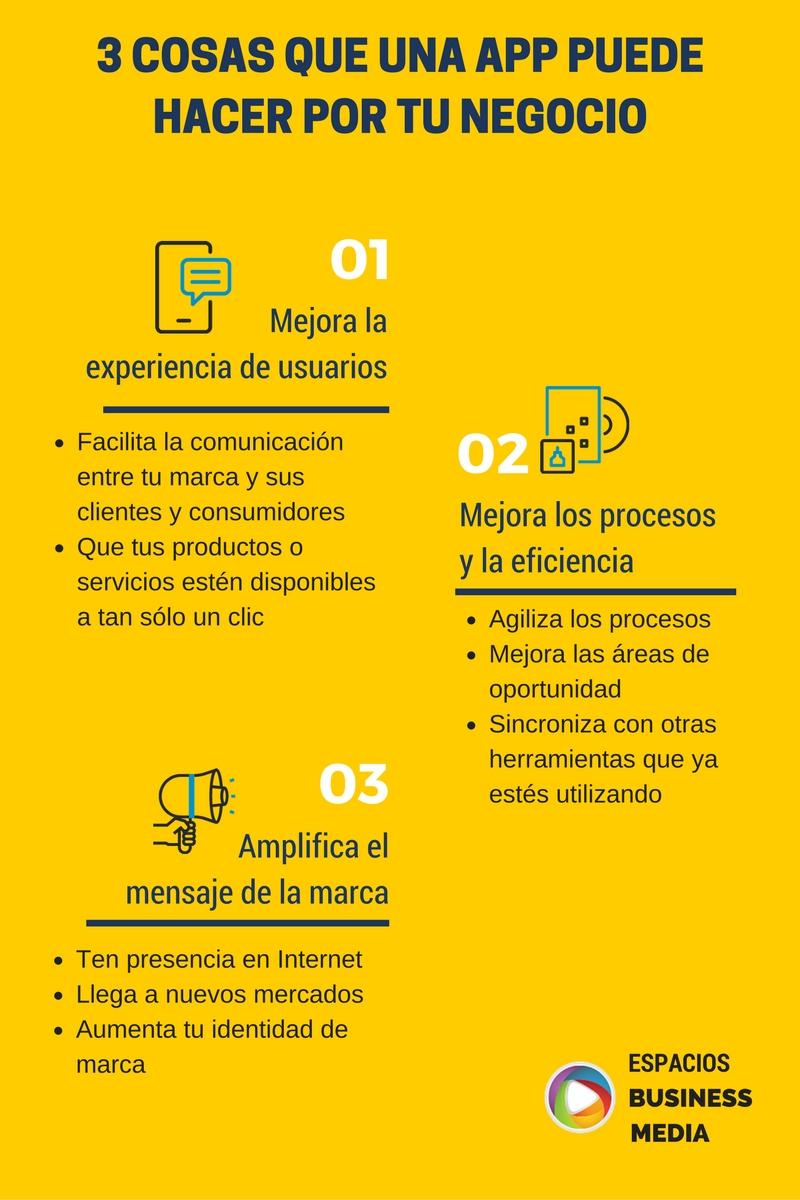 beneficios-de-una-app-movil-aplicacion-movil-aplicaciones-para-empresas-desarrollo-de-apliaciones-monterrey-transformacion-digital-negocios