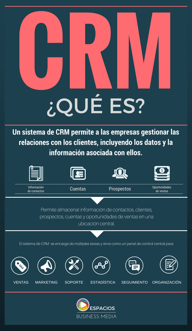 que-es-un-crm-crm-para-empresas-crm-para-negocios-customer-relationship-management
