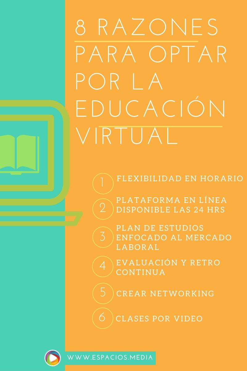 razones-para-optar-por-la-educacion-virtual-elearning