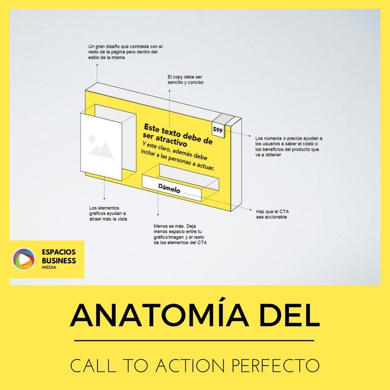 Cómo hacer un CALL TO ACTION perfecto - Anatomía del CALL TO ACTION perfecto - Qué es un CALL TO ACTION
