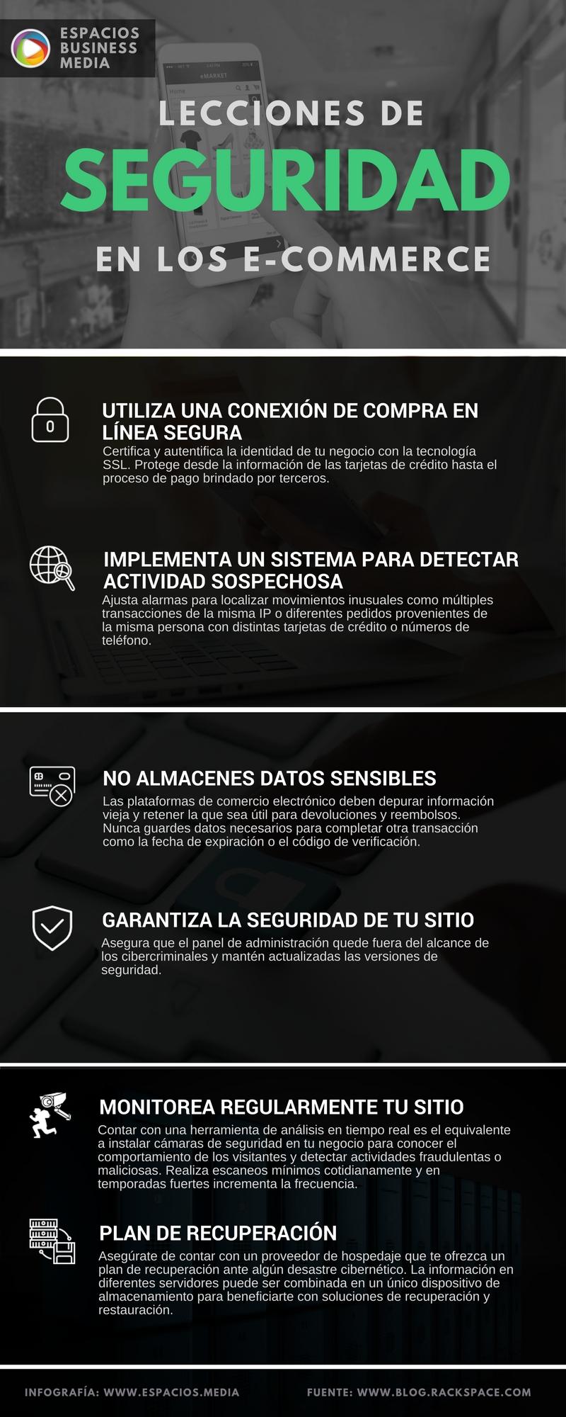 consejos-de-seguridad-ciberseguridad-para-ecommerce-como-proteger-los-datos-de-mis-clientes-en-mi-comercio-electronico